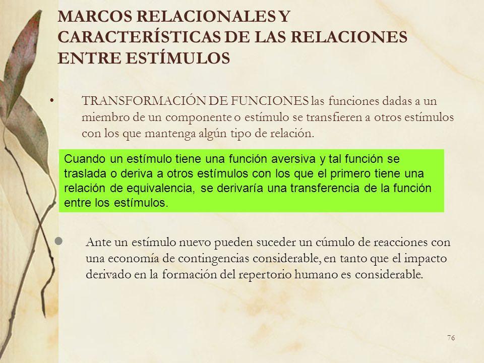 76 MARCOS RELACIONALES Y CARACTERÍSTICAS DE LAS RELACIONES ENTRE ESTÍMULOS TRANSFORMACIÓN DE FUNCIONES las funciones dadas a un miembro de un componen