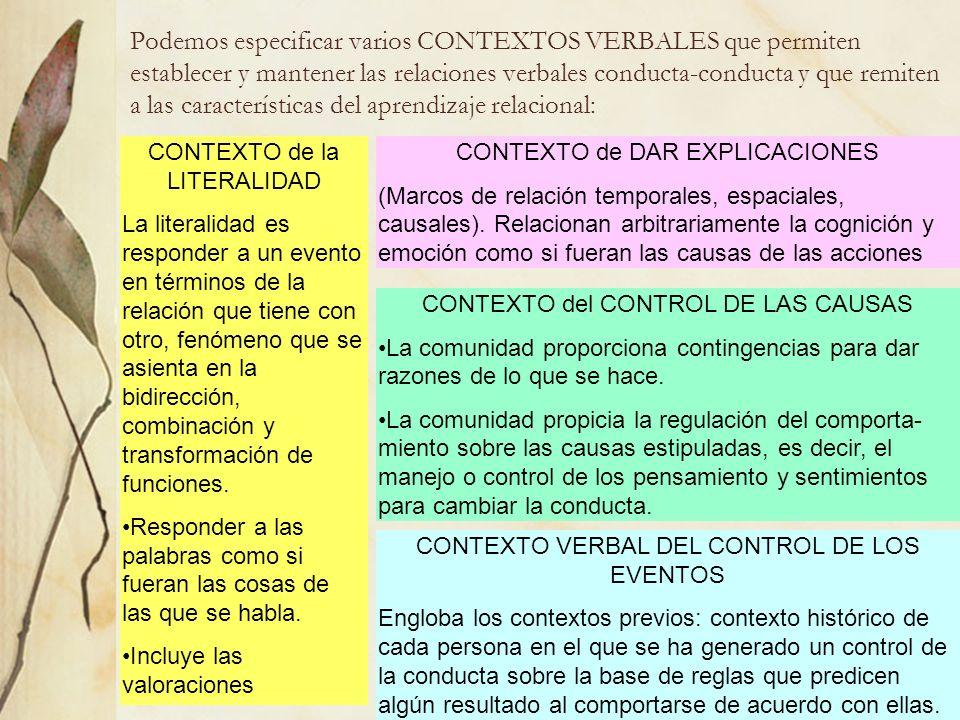 85 Podemos especificar varios CONTEXTOS VERBALES que permiten establecer y mantener las relaciones verbales conducta-conducta y que remiten a las cara