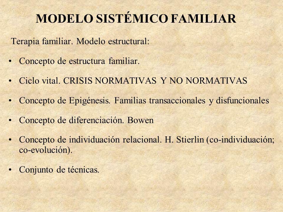 MODELO SISTÉMICO FAMILIAR Terapia familiar. Modelo estructural: Concepto de estructura familiar. Ciclo vital. CRISIS NORMATIVAS Y NO NORMATIVAS Concep