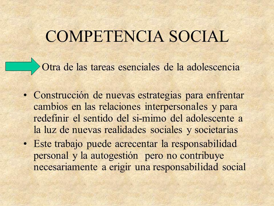 COMPETENCIA SOCIAL Otra de las tareas esenciales de la adolescencia Construcción de nuevas estrategias para enfrentar cambios en las relaciones interp