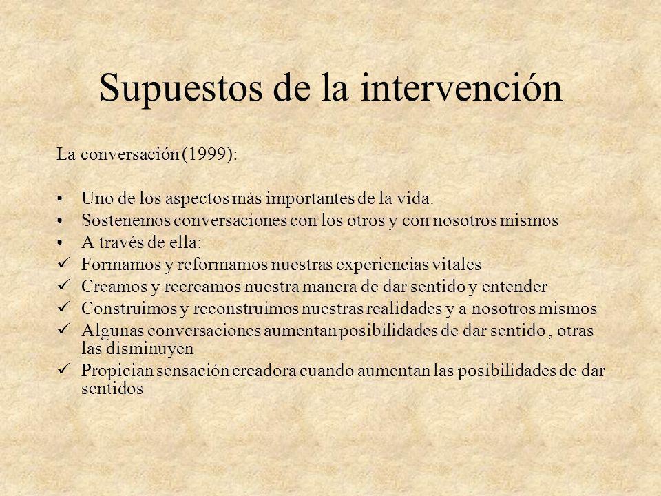 Supuestos de la intervención La conversación (1999): Uno de los aspectos más importantes de la vida. Sostenemos conversaciones con los otros y con nos