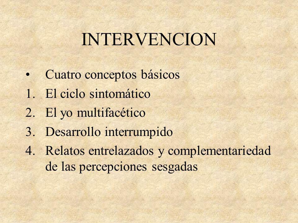 INTERVENCION Cuatro conceptos básicos 1.El ciclo sintomático 2.El yo multifacético 3.Desarrollo interrumpido 4.Relatos entrelazados y complementarieda