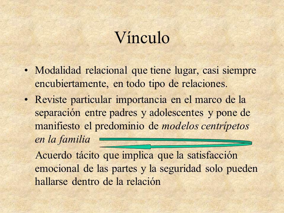 Vínculo Bowlby (1969): conducta del vínculo APEGO El vinculo se vuelve patológico tan solo cuando se frustra la posibilidad de cambio del individuo, o del ciclo vital de la familia y se obstaculiza la adaptabilidad a las exigencias de cambio del sistema social circundante