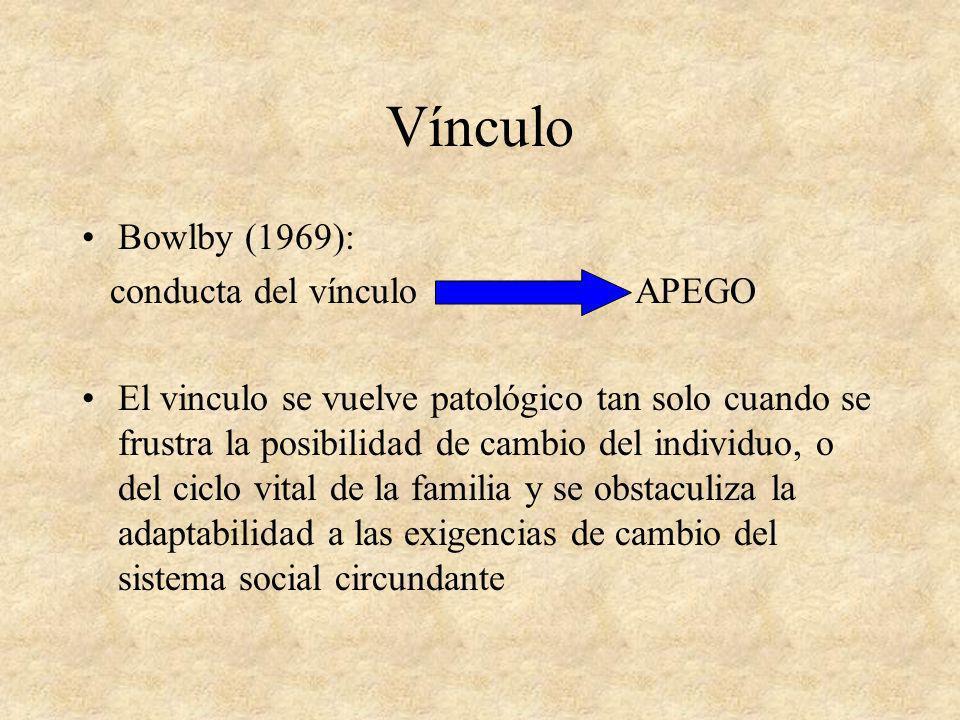Vínculo Bowlby (1969): conducta del vínculo APEGO El vinculo se vuelve patológico tan solo cuando se frustra la posibilidad de cambio del individuo, o