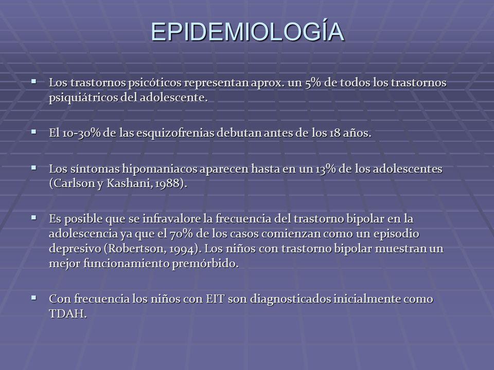 EPIDEMIOLOGÍA Los trastornos psicóticos representan aprox. un 5% de todos los trastornos psiquiátricos del adolescente. Los trastornos psicóticos repr
