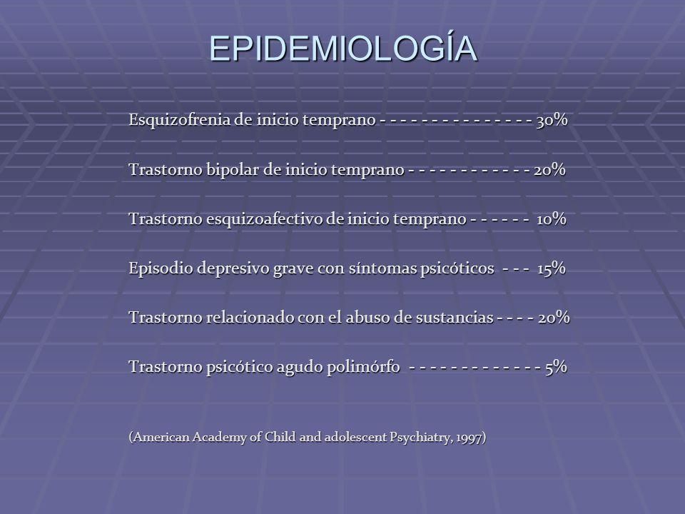 EPIDEMIOLOGÍA Esquizofrenia de inicio temprano - - - - - - - - - - - - - - - 30% Trastorno bipolar de inicio temprano - - - - - - - - - - - - 20% Tras