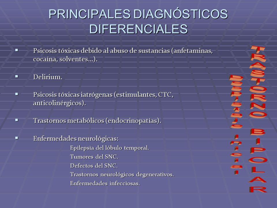 PRINCIPALES DIAGNÓSTICOS DIFERENCIALES Psicosis tóxicas debido al abuso de sustancias (anfetaminas, cocaína, solventes...). Psicosis tóxicas debido al