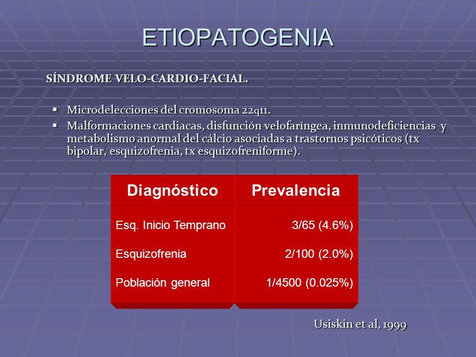 ETIOPATOGENIA SÍNDROME VELO-CARDIO-FACIAL. Microdelecciones del cromosoma 22 q 11. Microdelecciones del cromosoma 22 q 11. Malformaciones cardiacas, d