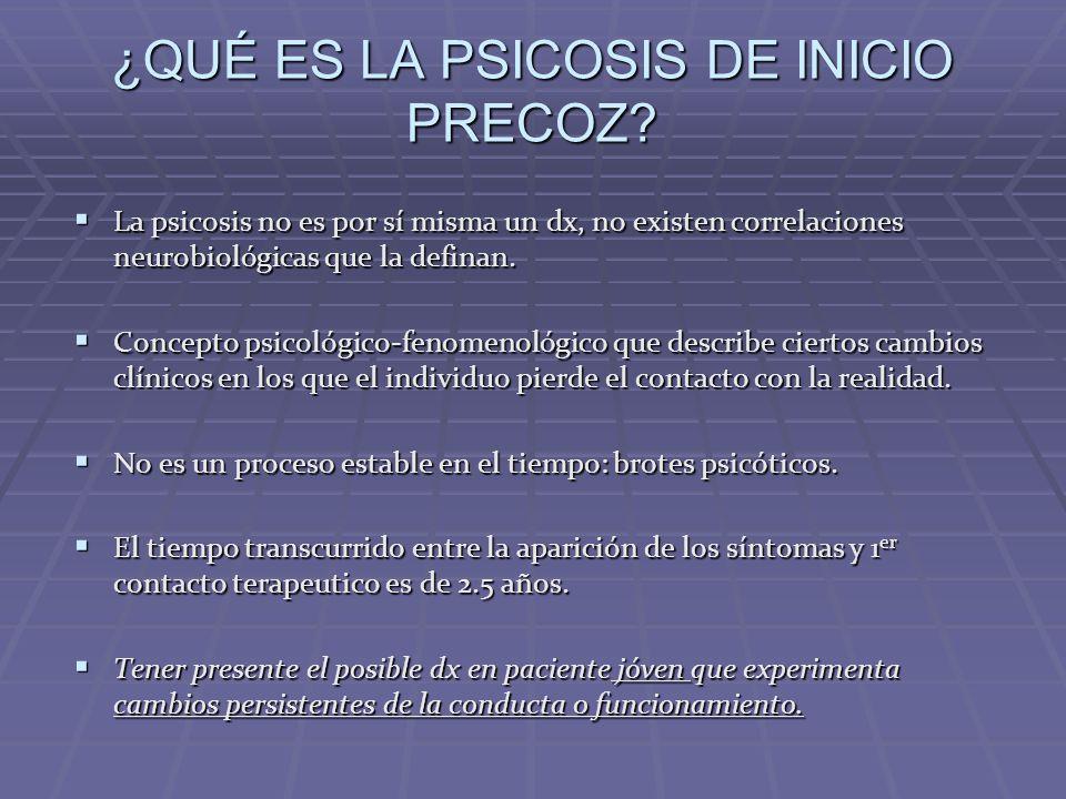 ¿QUÉ ES LA PSICOSIS DE INICIO PRECOZ? La psicosis no es por sí misma un dx, no existen correlaciones neurobiológicas que la definan. Concepto psicológ