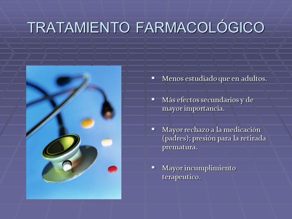 TRATAMIENTO FARMACOLÓGICO Menos estudiado que en adultos. Menos estudiado que en adultos. Más efectos secundarios y de mayor importancia. Más efectos