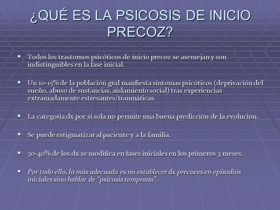 EFECTOS 2 os DE LOS ANTIPSICÓTICOS SINDROME NEUROLÉPTICO MALIGNO.