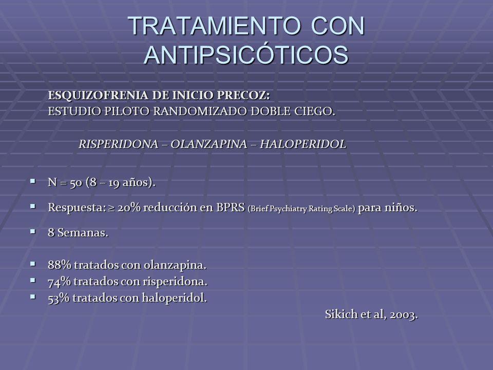TRATAMIENTO CON ANTIPSICÓTICOS ESQUIZOFRENIA DE INICIO PRECOZ: ESTUDIO PILOTO RANDOMIZADO DOBLE CIEGO. RISPERIDONA – OLANZAPINA – HALOPERIDOL N = 50 (