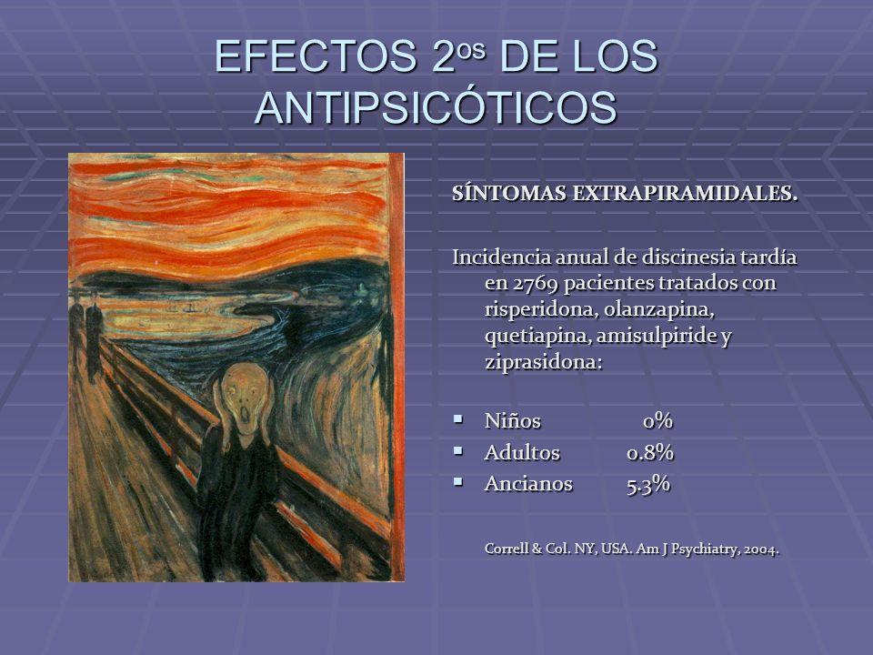 EFECTOS 2 os DE LOS ANTIPSICÓTICOS SÍNTOMAS EXTRAPIRAMIDALES. Incidencia anual de discinesia tardía en 2769 pacientes tratados con risperidona, olanza