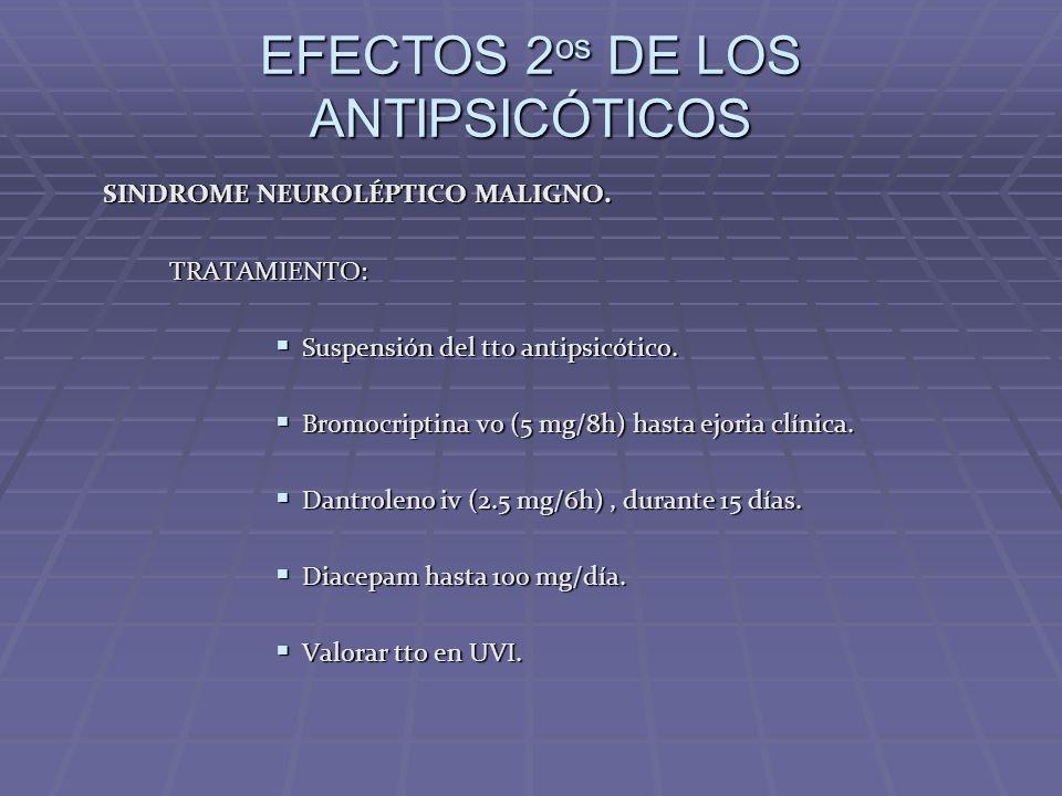 EFECTOS 2 os DE LOS ANTIPSICÓTICOS SINDROME NEUROLÉPTICO MALIGNO. TRATAMIENTO: Suspensión del tto antipsicótico. Suspensión del tto antipsicótico. Bro