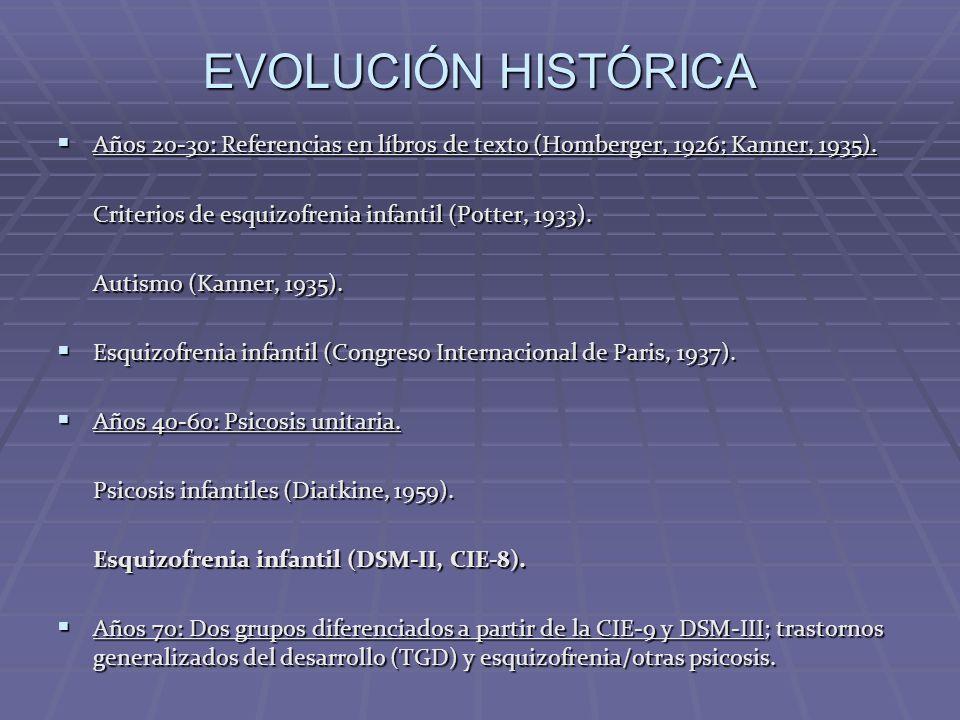 EVOLUCIÓN HISTÓRICA Años 20-30: Referencias en líbros de texto (Homberger, 1926; Kanner, 1935). Años 20-30: Referencias en líbros de texto (Homberger,