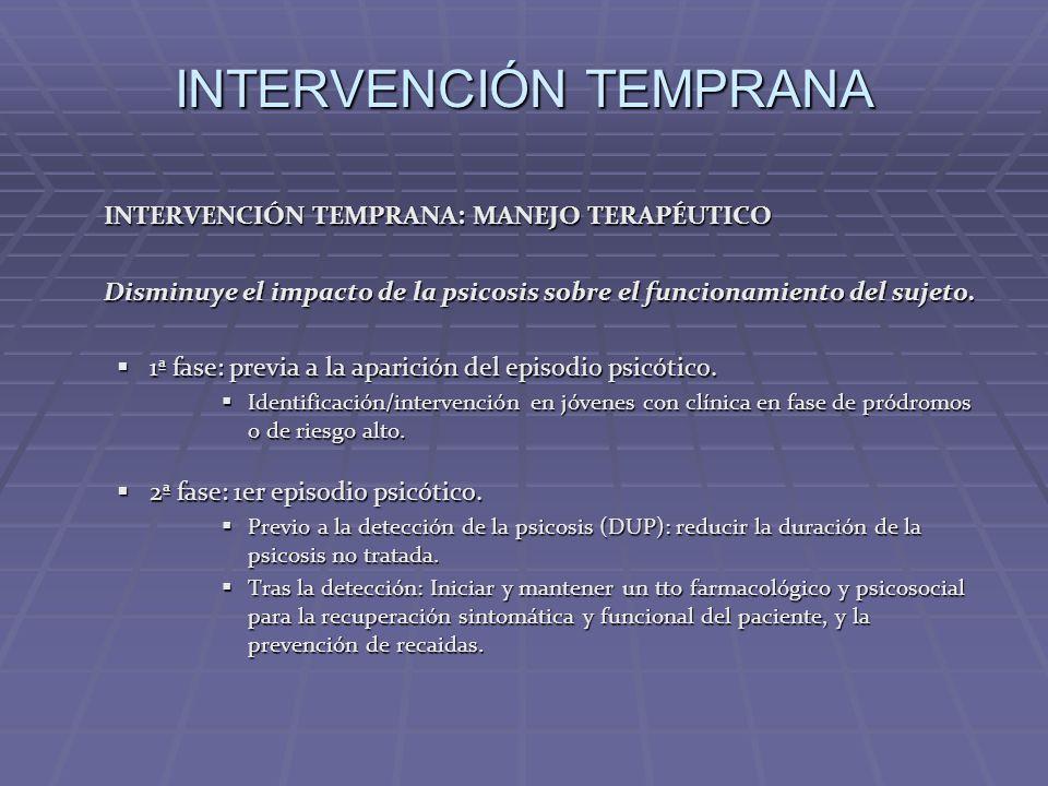 INTERVENCIÓN TEMPRANA INTERVENCIÓN TEMPRANA: MANEJO TERAPÉUTICO Disminuye el impacto de la psicosis sobre el funcionamiento del sujeto. 1ª fase: previ