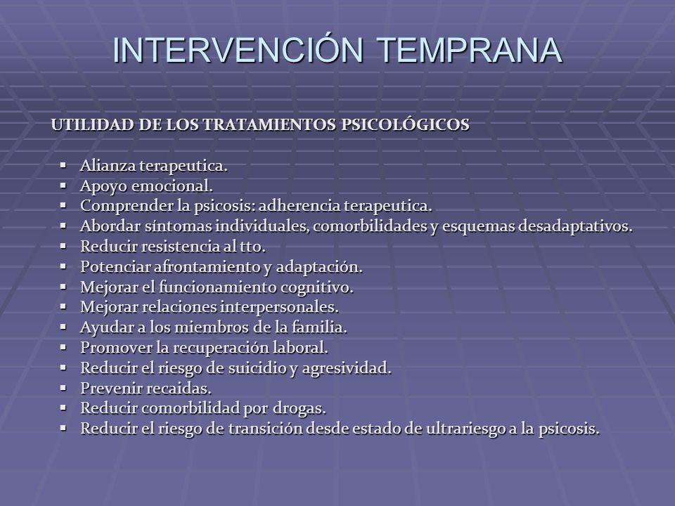 UTILIDAD DE LOS TRATAMIENTOS PSICOLÓGICOS Alianza terapeutica. Alianza terapeutica. Apoyo emocional. Apoyo emocional. Comprender la psicosis: adherenc