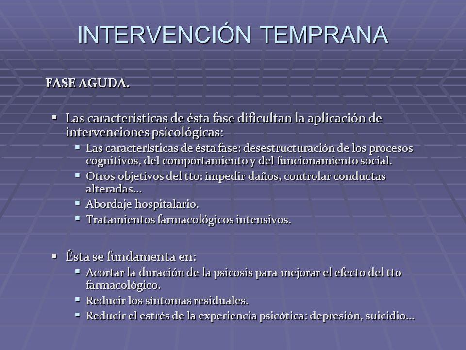 FASE AGUDA. Las características de ésta fase dificultan la aplicación de intervenciones psicológicas: Las características de ésta fase dificultan la a