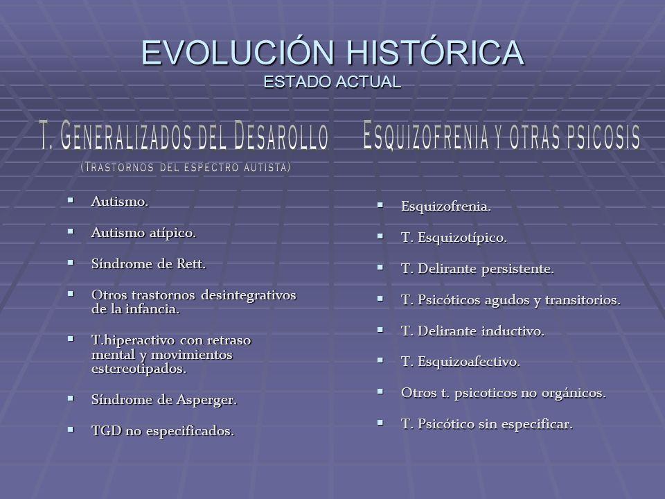 EVOLUCIÓN HISTÓRICA PRESENTE No existen categorías diagnósticas específicas en criterios diagnósticos actuales.