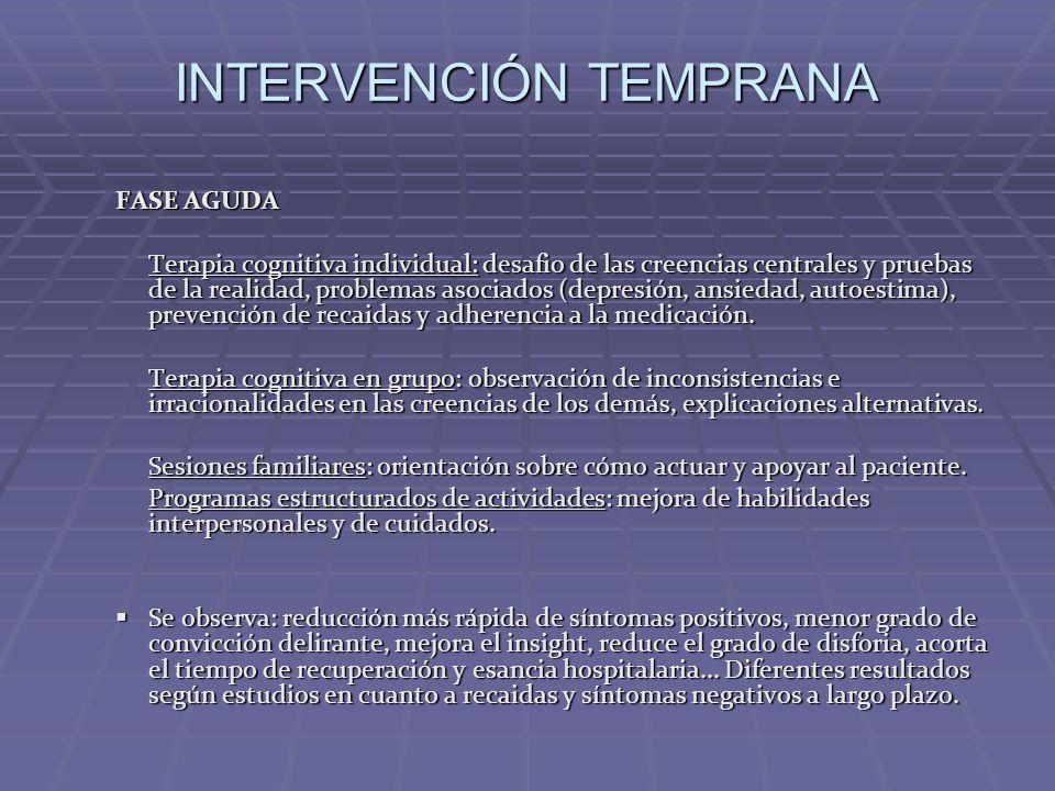 FASE AGUDA Terapia cognitiva individual: desafio de las creencias centrales y pruebas de la realidad, problemas asociados (depresión, ansiedad, autoes