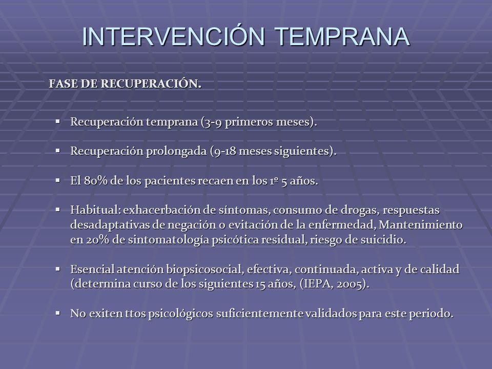 FASE DE RECUPERACIÓN. Recuperación temprana (3-9 primeros meses). Recuperación temprana (3-9 primeros meses). Recuperación prolongada (9-18 meses sigu
