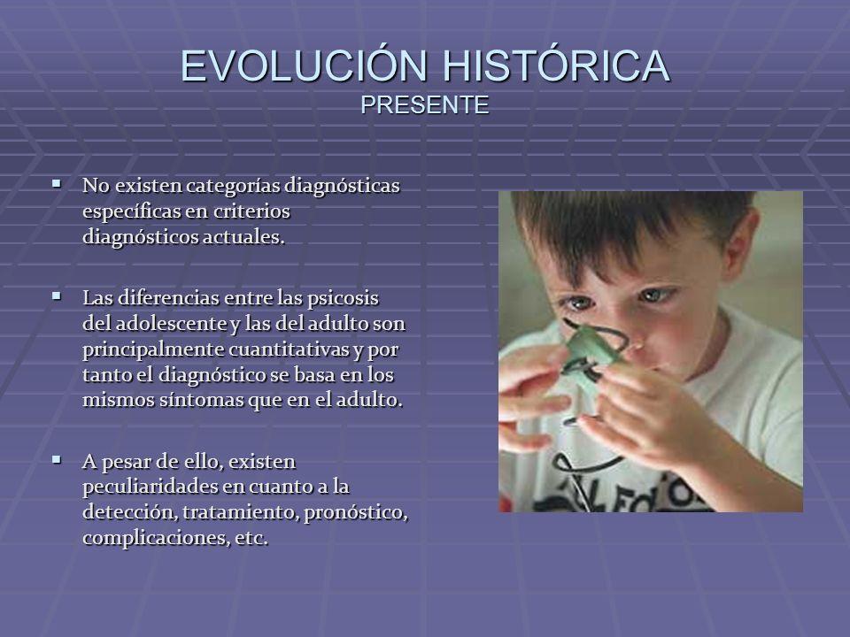 EVOLUCIÓN HISTÓRICA PRESENTE No existen categorías diagnósticas específicas en criterios diagnósticos actuales. No existen categorías diagnósticas esp