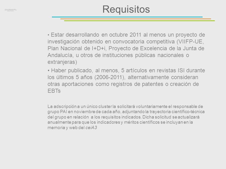 Requisitos Estar desarrollando en octubre 2011 al menos un proyecto de investigación obtenido en convocatoria competitiva (VIIFP-UE, Plan Nacional de