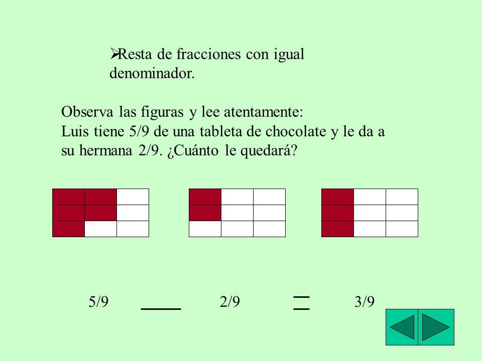 RESTA DE FRACCIONES CON IGUAL DENOMINADOR.