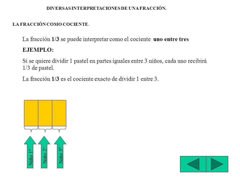 CONCEPTO DE FRACCIÓN. LA FRACCIÓN Y SUS TÉRMINOS. 2/5 3/5 FRACCIÓN 3 5 NUMERADOR DENOMINADOR Observa la siguiente figura: Los 2/5 del rectángulo están