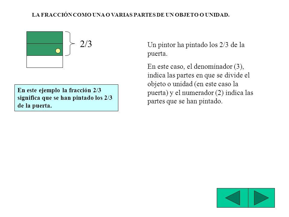 LA FRACCIÓN COMO OPERADOR. :3x2 :3 Aplicado al número 12 sería: 2/3 de 12 4 x2 12 8 La fracción 2/3 se puede interpretar como un operador que divide 3