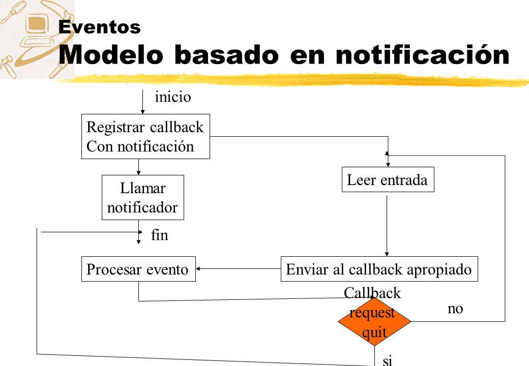 Eventos Modelo basado en notificación Registrar callback Con notificación inicio Llamar notificador fin Procesar evento Leer entrada Enviar al callbac