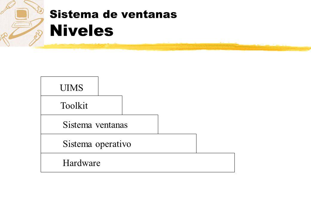 Sistema de ventanas Niveles Hardware Sistema operativo Sistema ventanas Toolkit UIMS