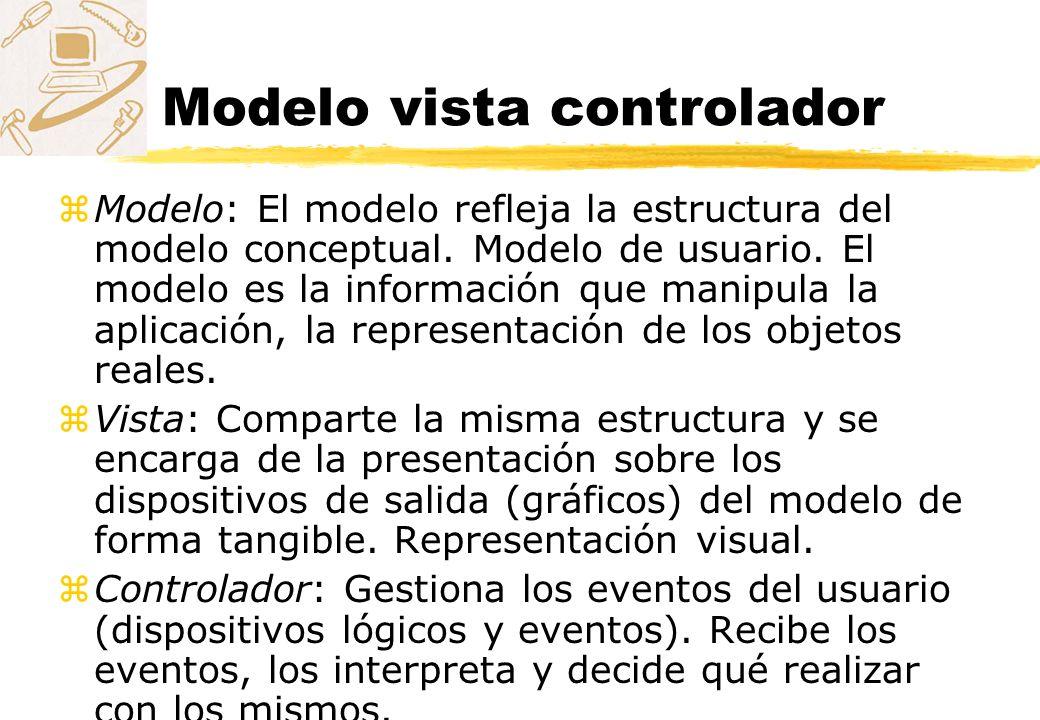 Modelo vista controlador zModelo: El modelo refleja la estructura del modelo conceptual. Modelo de usuario. El modelo es la información que manipula l