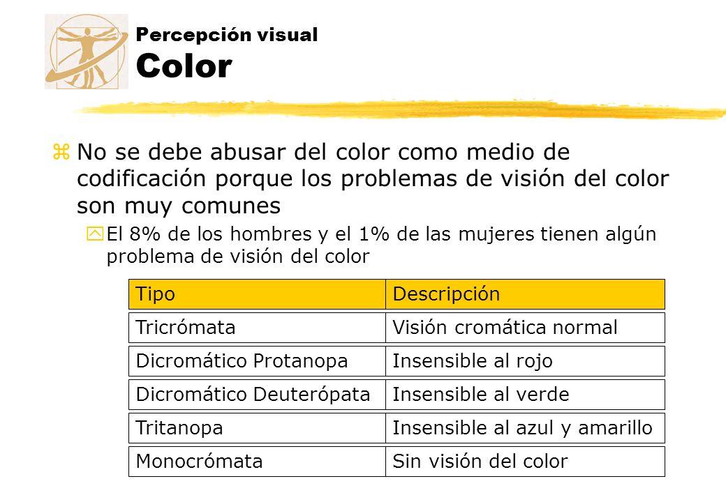 Percepción visual Color zNo se debe abusar del color como medio de codificación porque los problemas de visión del color son muy comunes yEl 8% de los