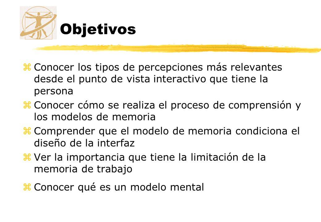 Objetivos zConocer los tipos de percepciones más relevantes desde el punto de vista interactivo que tiene la persona zConocer cómo se realiza el proce
