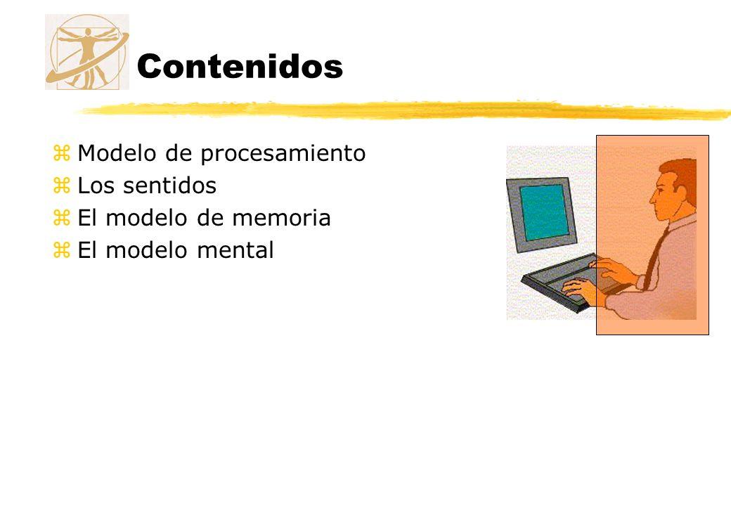 El modelo de memoria Ordenador Dispositivos Salida Dispositivos Entrada SensoresEfectores Memoria sensorial (MS) atención Memoria de Trabajo Memoria de Largo Plazo elaboración recuperación recordatorio rendimiento