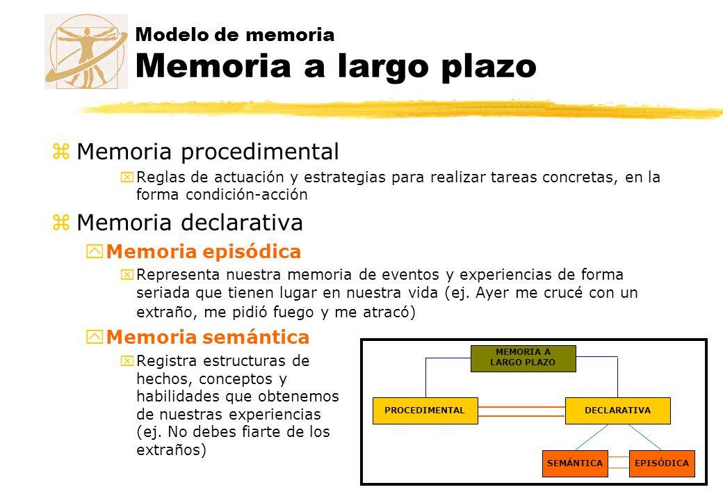Modelo de memoria Memoria a largo plazo zMemoria procedimental xReglas de actuación y estrategias para realizar tareas concretas, en la forma condició
