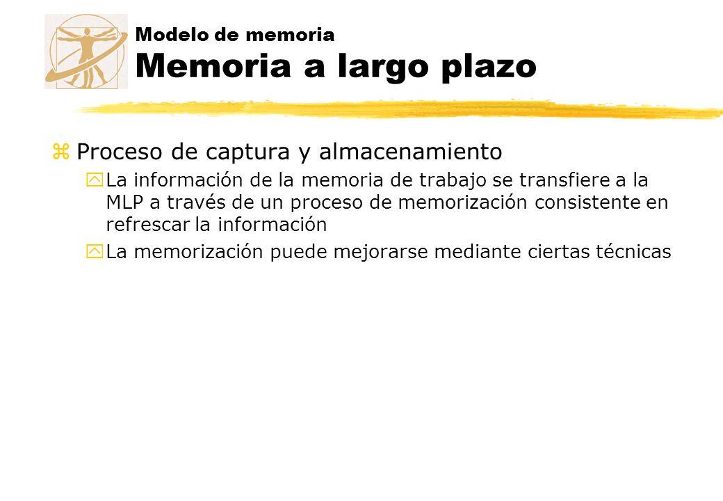 Modelo de memoria Memoria a largo plazo zProceso de captura y almacenamiento yLa información de la memoria de trabajo se transfiere a la MLP a través