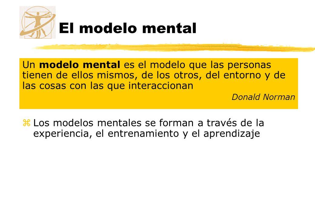 El modelo mental Un modelo mental es el modelo que las personas tienen de ellos mismos, de los otros, del entorno y de las cosas con las que interacci