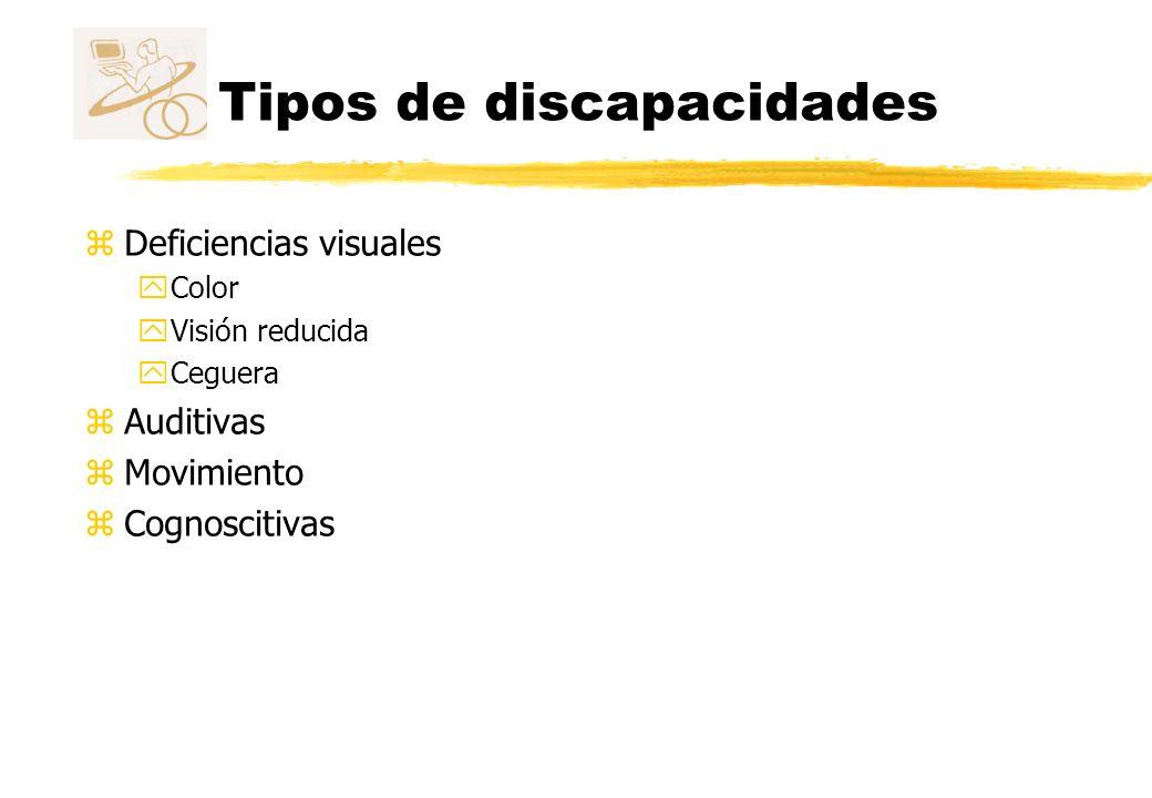 Tipos de discapacidades zDeficiencias visuales yColor yVisión reducida yCeguera zAuditivas zMovimiento zCognoscitivas