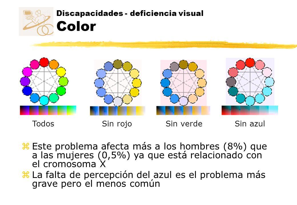 Discapacidades - deficiencia visual Color TodosSin azul Sin rojoSin verde z Este problema afecta más a los hombres (8%) que a las mujeres (0,5%) ya qu