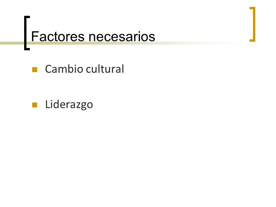 Factores necesarios Cambio cultural Liderazgo