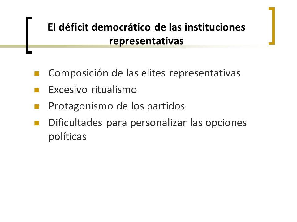 El déficit democrático de las instituciones representativas Composición de las elites representativas Excesivo ritualismo Protagonismo de los partidos Dificultades para personalizar las opciones políticas