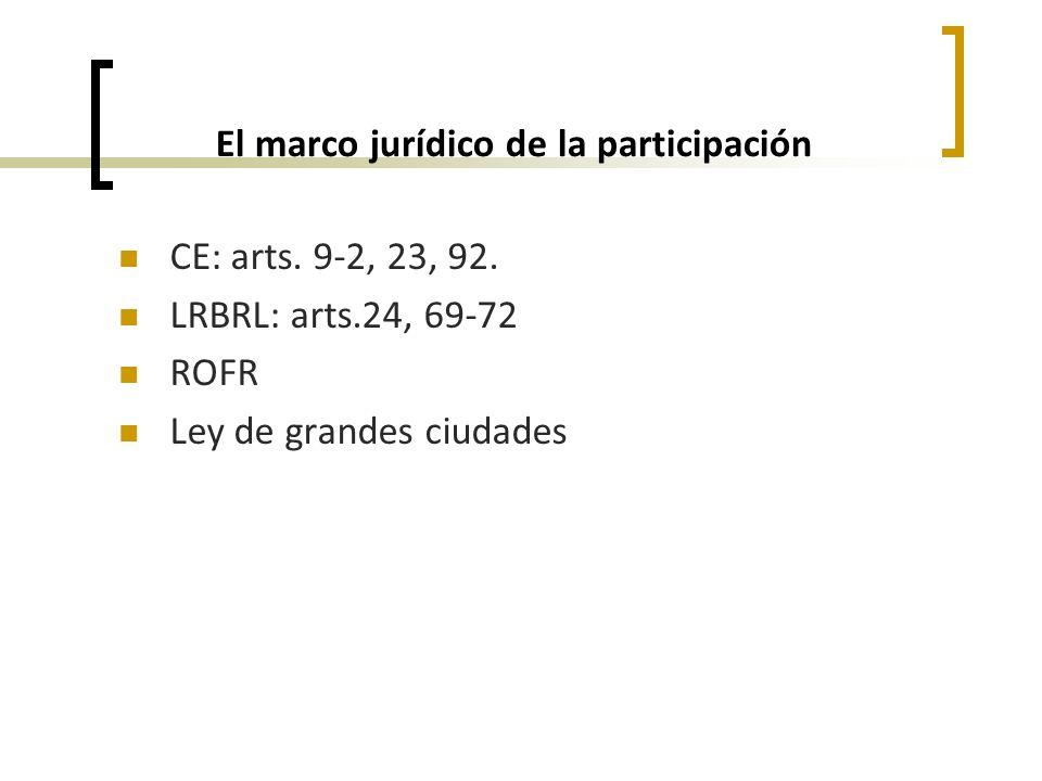 El marco jurídico de la participación CE: arts. 9-2, 23, 92.