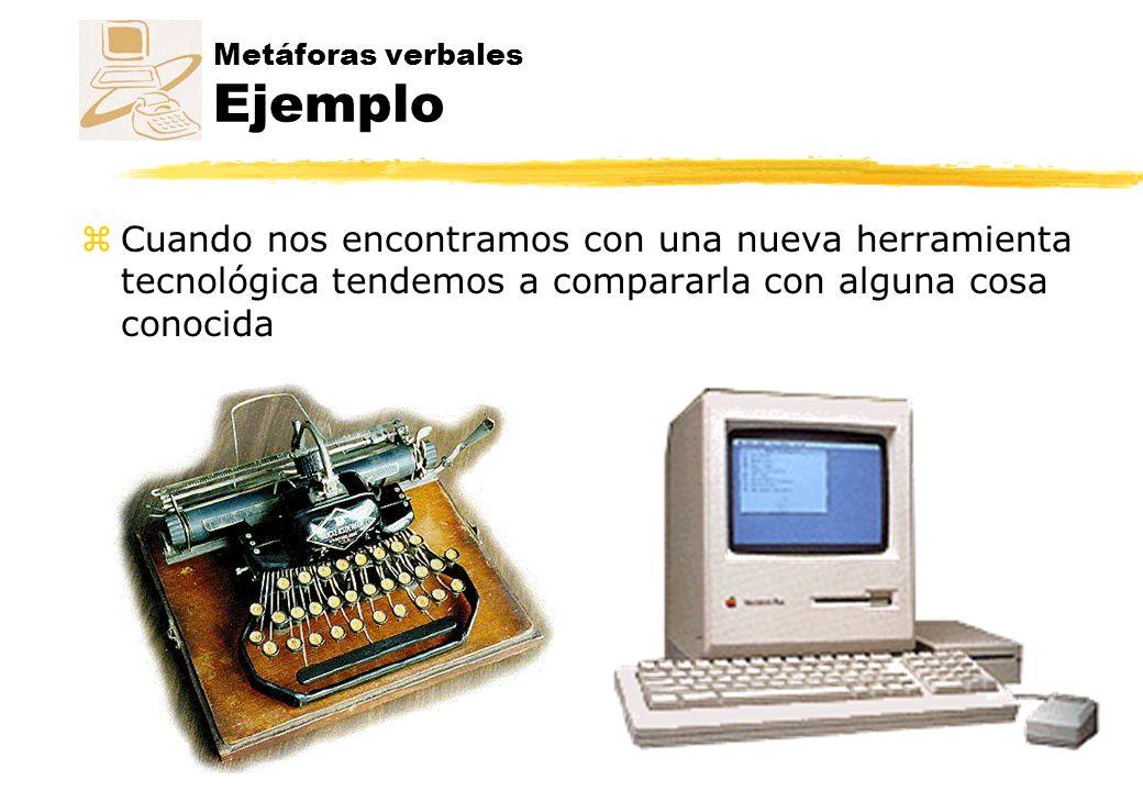 Metodología de creación Generación de la metáfora zExamen detallado de la manera tradicional de realizar las tareas yAnalizar oficinas, fábricas, escuelas, etc.