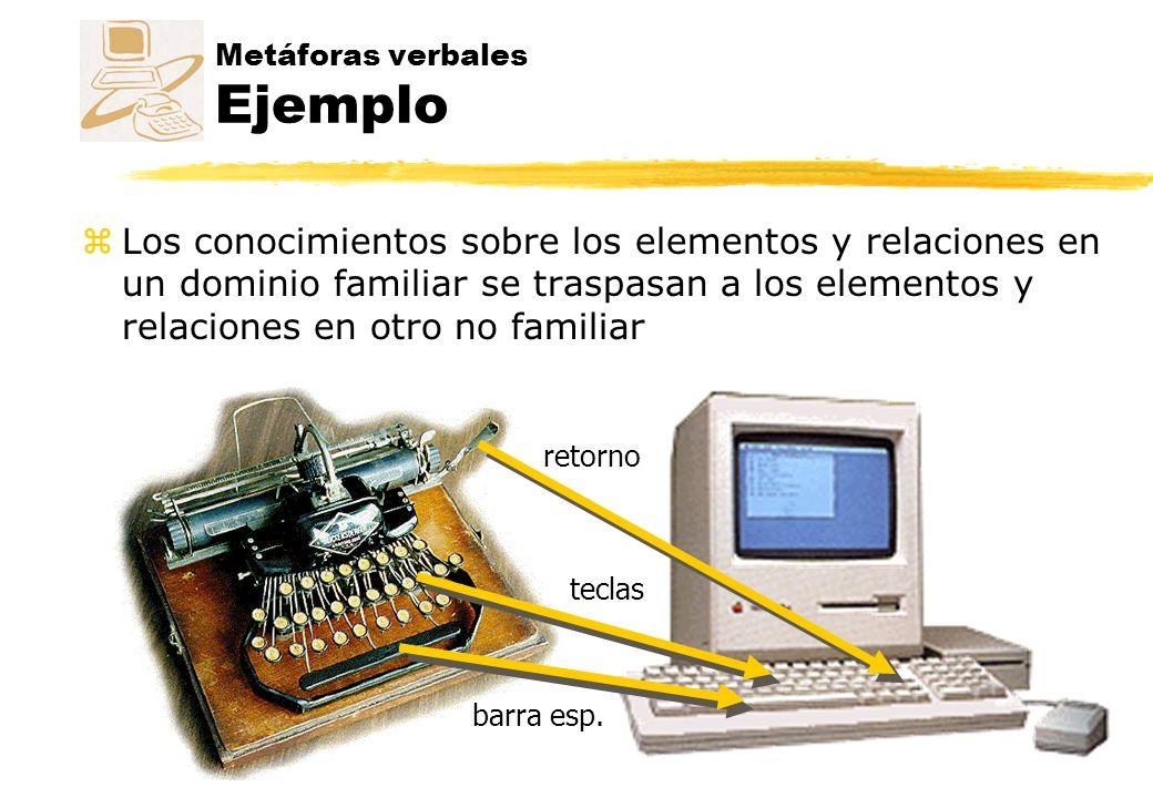 Agenda electrónica Metáfora global Ejemplo
