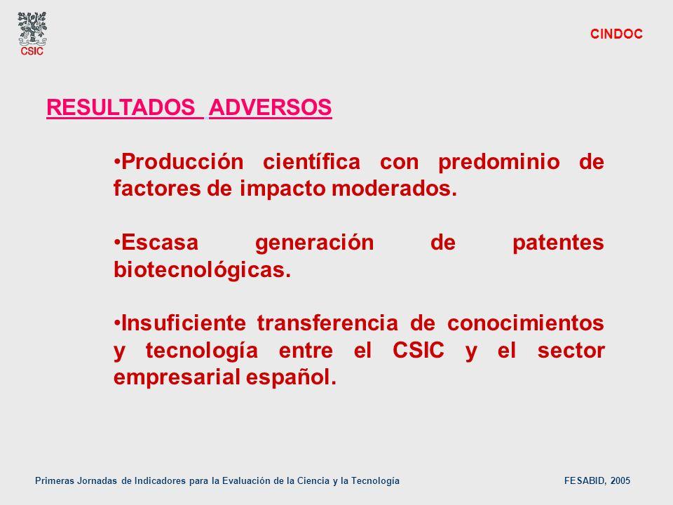 Primeras Jornadas de Indicadores para la Evaluación de la Ciencia y la Tecnología FESABID, 2005 CINDOC RESULTADOS ADVERSOS Producción científica con p