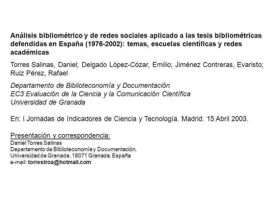 1.INTRODUCCIÓN: revisión bibliográfica - Estudio de las tesis leídas en bibliometría - ARS aplicado a la Ciencia y la Tecnología