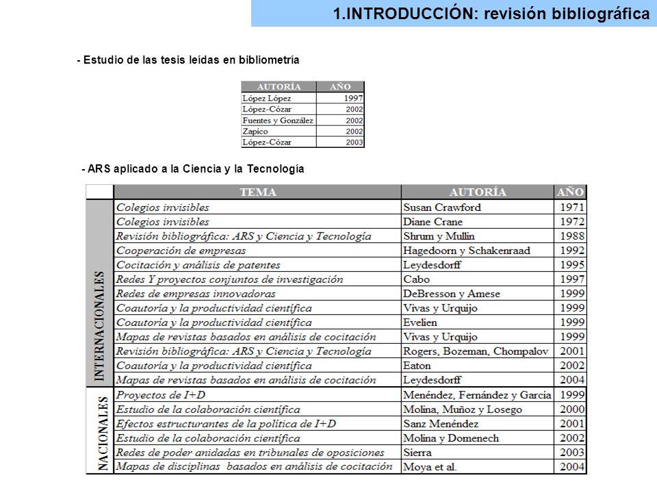1.INTRODUCCIÓN: Objetivos - Identificar y caracterizar la escuelas bibliométricas existentes en España - Caracterizar la producción de tesis bibliométricas - Explorar las posibilidades del ARS para la explotación de los datos ofrecidos por la base de datos TESEO
