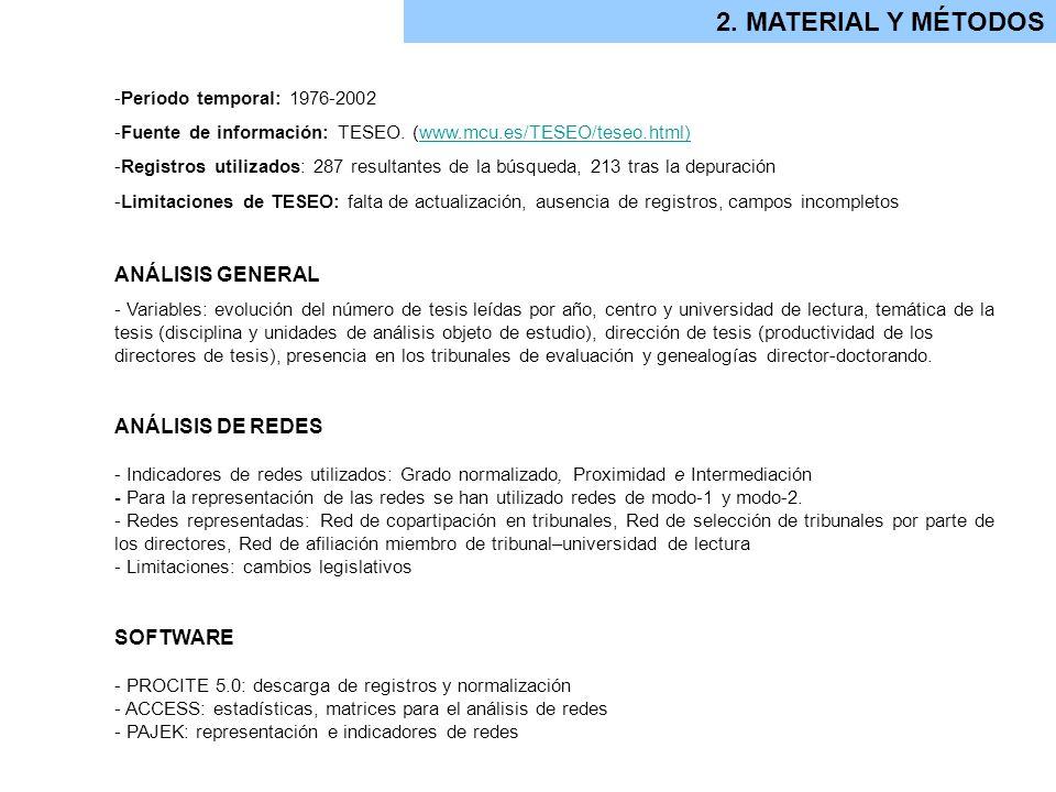 1985-1993 3. RESULTADOS: ARS. Cooparticipación tribunales